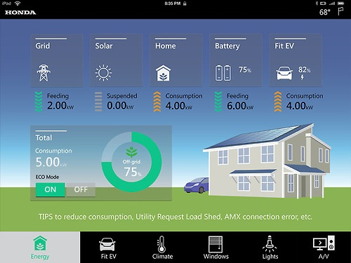 Honda A Car Company And UC Davis Just Built Smart Home Together Wait Why