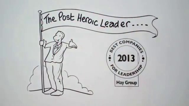 Post-Heroic Leadership