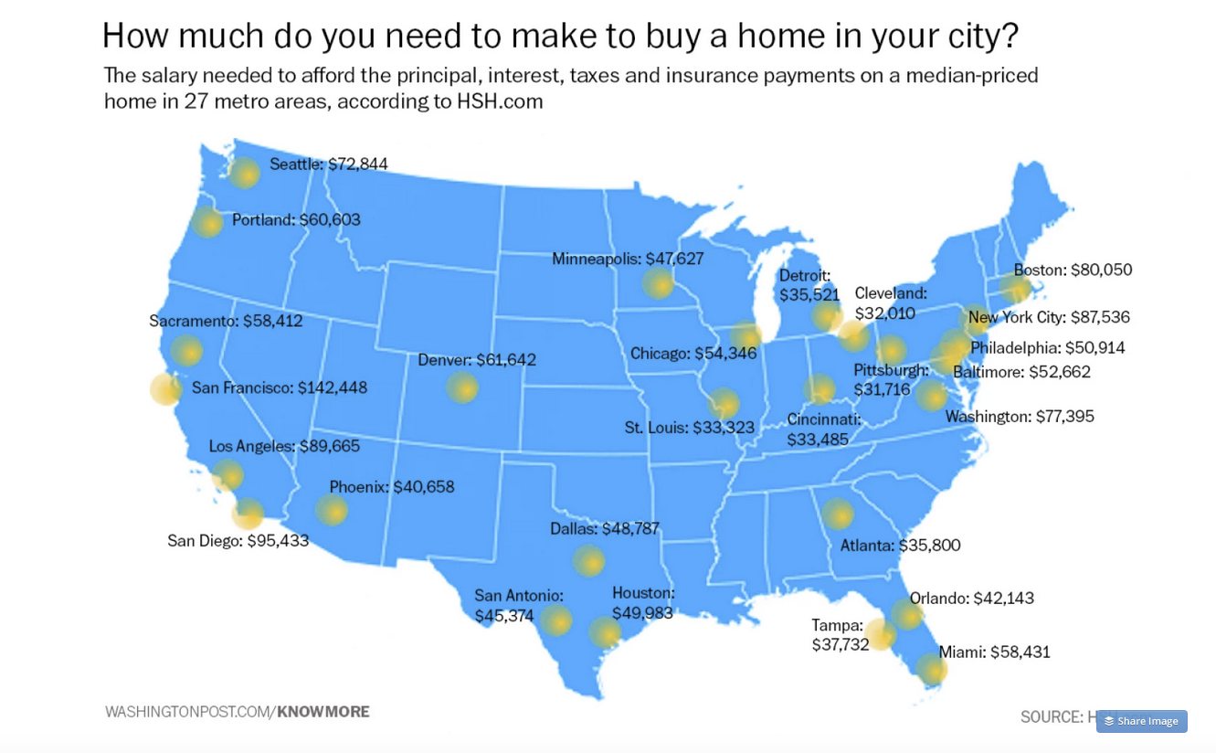 How Much It Costs To Buy A Home In U.S. Cities
