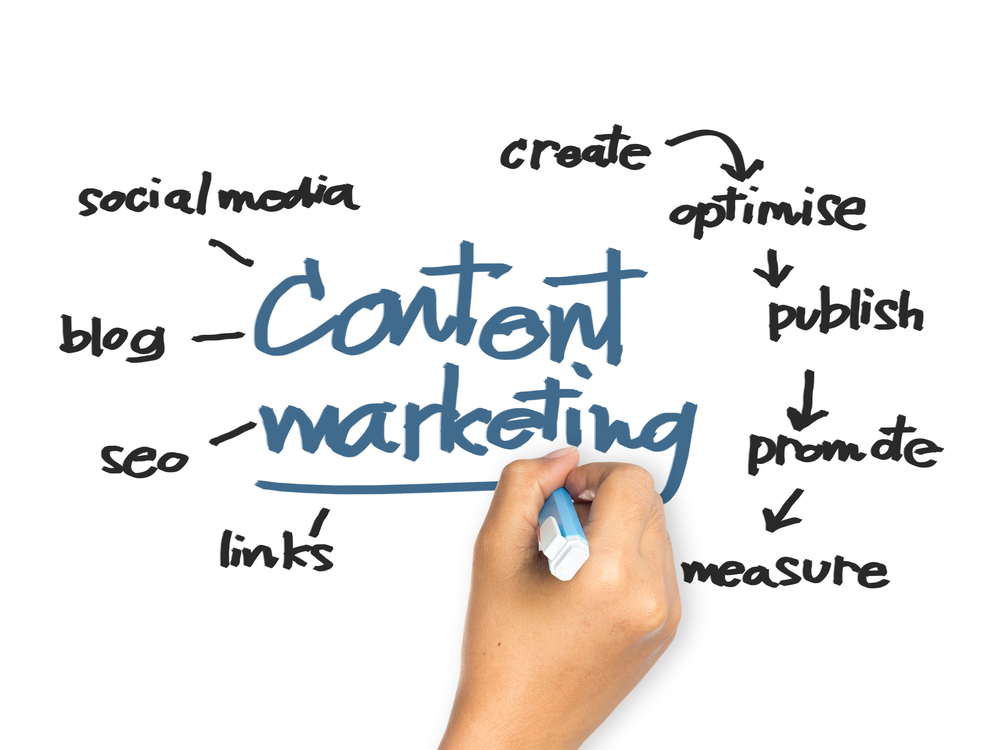 Don't Use Content Marketing Experts