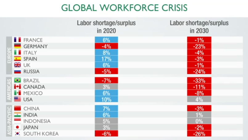 Workforce Crisis, But No One Cares