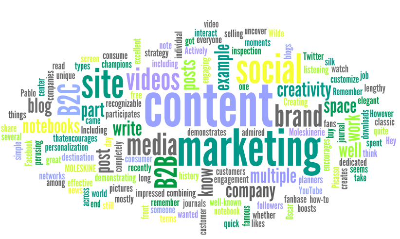 Content Marketing 101, Baby!