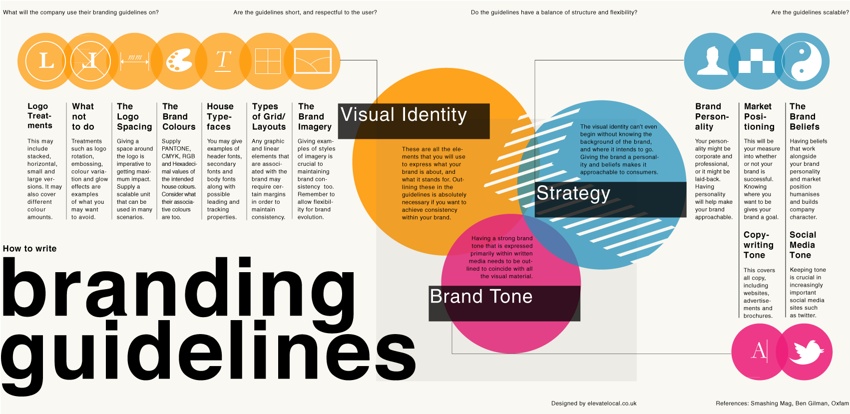 Let's Kill Branding Guidelines