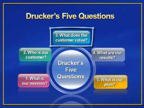peter-drucker-five-questions